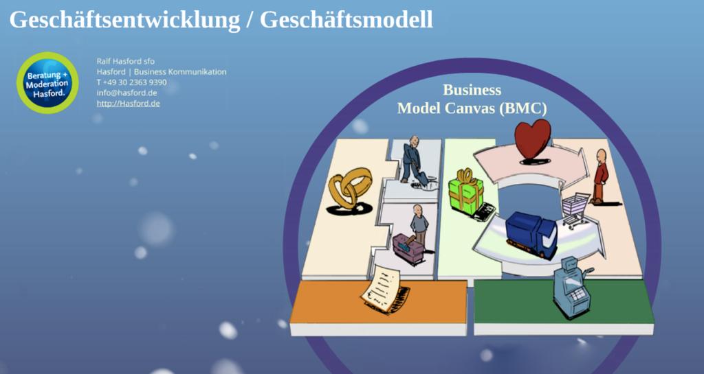 Einführung in das Business Model Canvas. Überblick über Zusammenhänge und Wechselwirkungen.