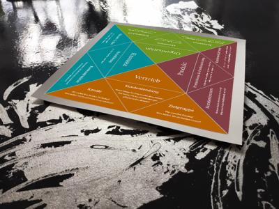 Komplexität beherrschen / zielsicher im Business Workshop: Arbeiten mit Technik und Methoden