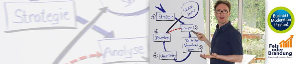 Agil Arbeiten – Unternehmensentwicklung & Digitaler Wandel