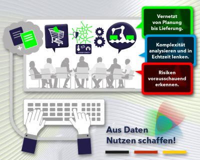 Workshop Digitaler Wandel / Digitalisierung in Fertigung und Mittelstand