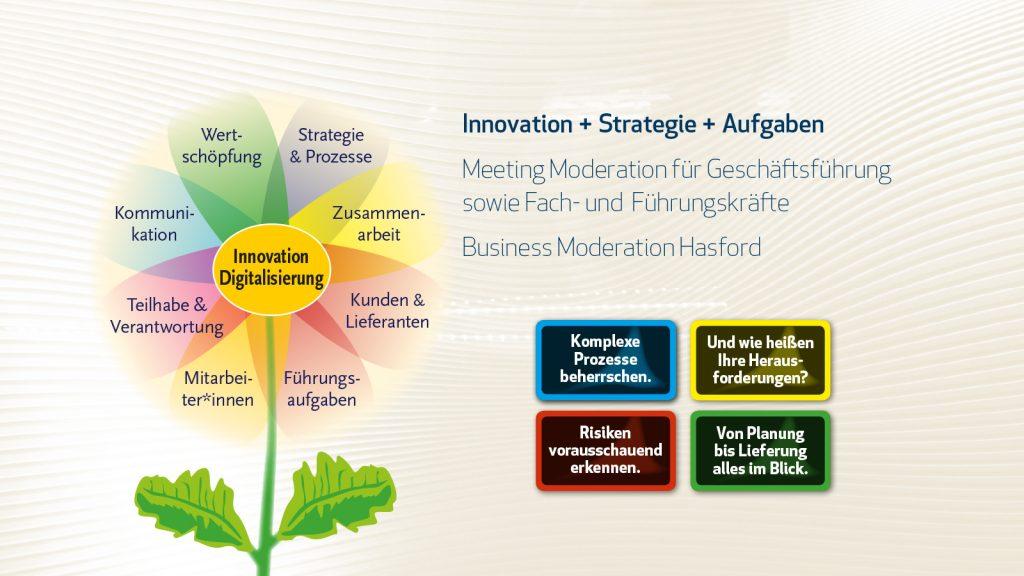 Strategie Meeting / Strategie Workshop. Erfolgsfaktor externe Moderation im Business: Workshop Moderator Ralf Hasford