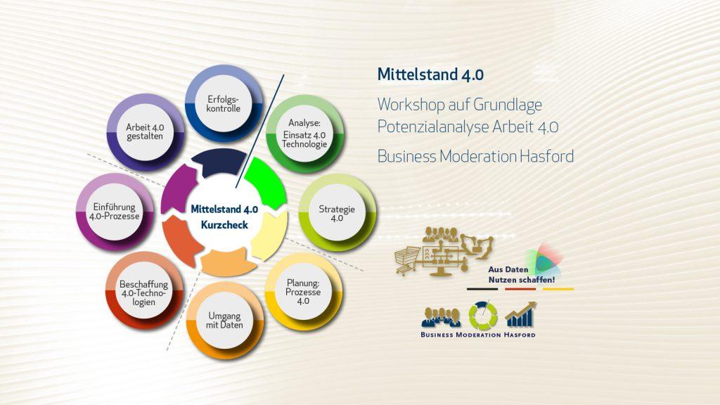 Business Moderation Hasford: Mittelstand 4.0 Workshop auf Grundlage der INQA Potenzialanalyse Arbeit 4.0