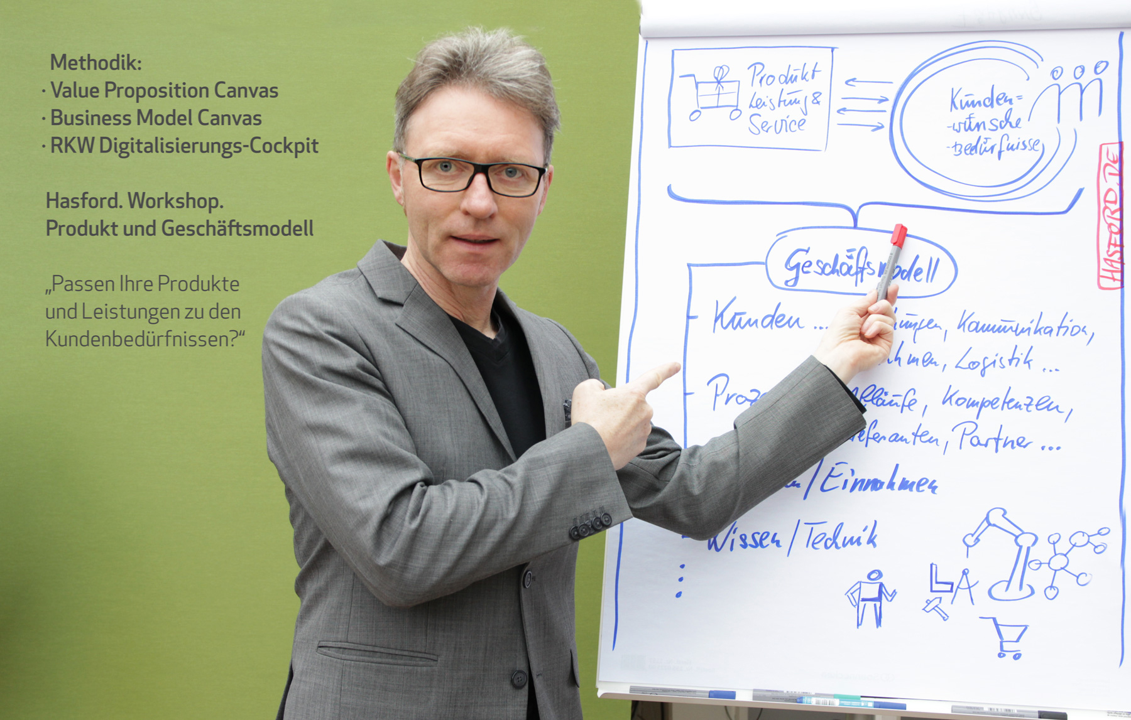 Bild: Der Businessmoderator Hasford über die Inhalte des Workshop Produkt und Geschäftsmodell