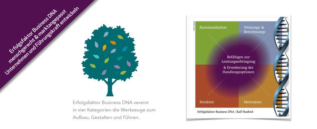 """Erfolgsfaktor Business DNA – menschgerecht marktangepasst Unternehmen und Führungskraft entwickeln. Ralf Hasford – Moderation und Coaching im Business: """"Gemeinsam schneller auf den Punkt."""""""