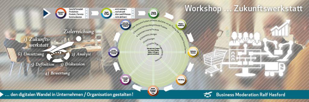 Zukunftswerkstatt Digitalisierung Bussines Moderation Hasford
