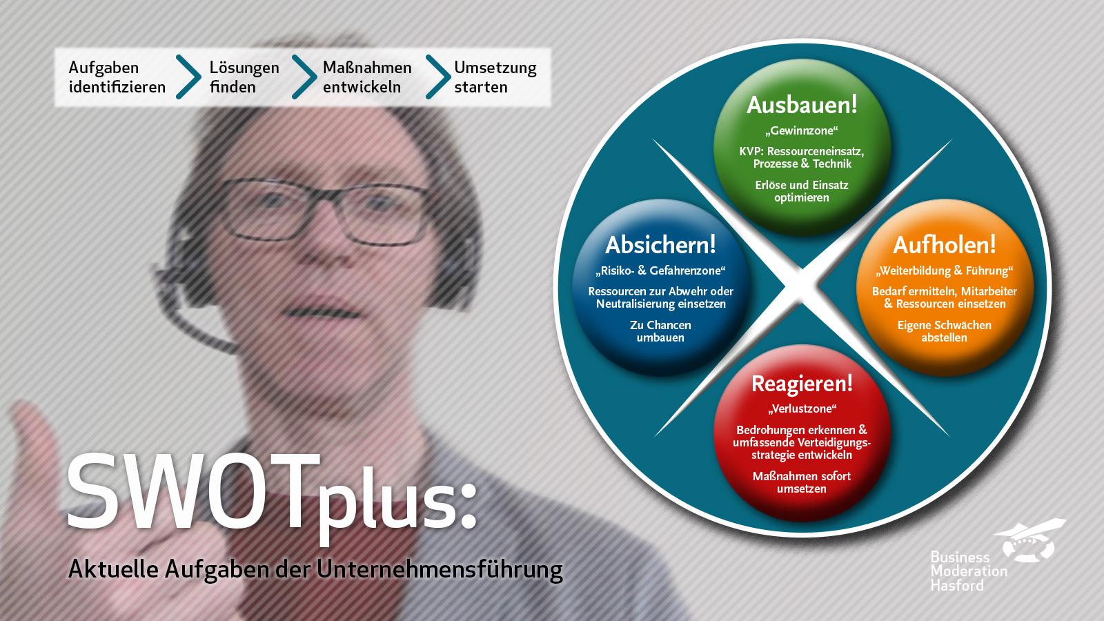 SWOTplus Bussines Moderation Hasford | Strategie | Entscheidung | Konfliktlösung