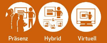 Formate Präsenz Hybrid Virtuell in Workshop, Seminar und Moderation