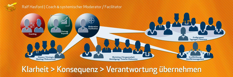 Business Moderation Hasford Moderation und Coaching; Strategieentwicklung, Digitaler Wandel, Transformation, Geschäftsmodelle, Handlungsspielräume öffnen Moderator | Coach – Strategie Entscheidung Konfliktlösung – Unternehmensentwicklung und Digitaler Wandel