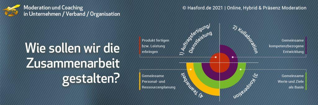 Kollaboration: Wie sollen wir die Zusammenarbeit gestalten? Coaching Moderation Hasford